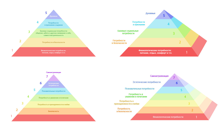 скачать бесплатно пирамида Маслоу вектор AI