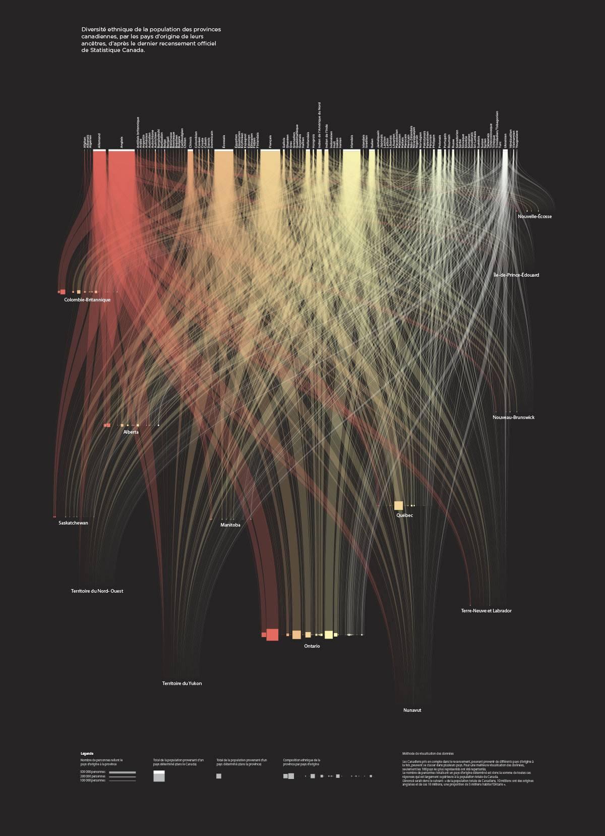 statistics data visualization, визуализация статистических данных, инфографика