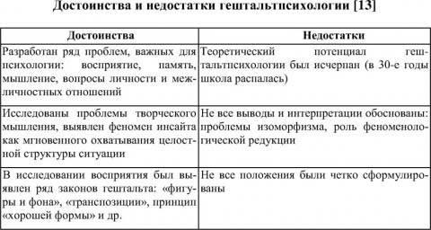 Geshtaltpsihologiya19.jpg
