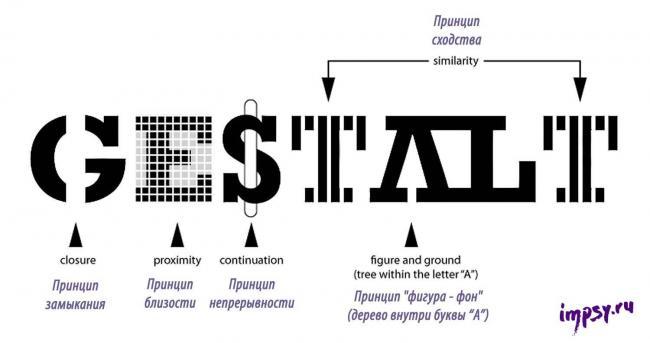 Geshtaltpsihologiya6.jpg