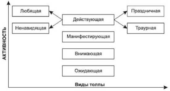 aktivnost-vidy-tolpy.jpg