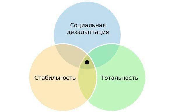 triada-gannushkina_s.jpg