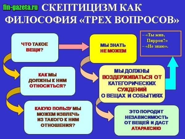 Skeptitsizm.jpg