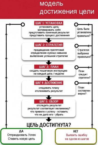 vizualizaciya-v-psihologii-chto-eto-takoe-kak-rabotaet-primery4.jpg
