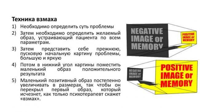 nlp-vzmah.jpg