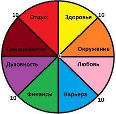 krug-resursov.jpg