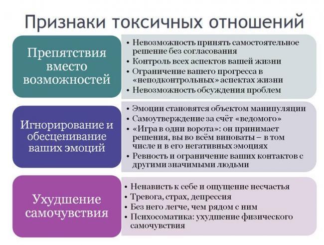 как-общаться-с-токсичными-людьми-2.jpg