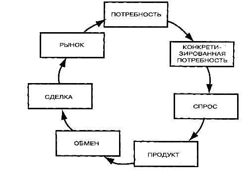 ponyatiya-marketinga.jpg