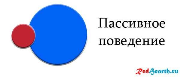 tipy-povedeniya-cheloveka-v-obshchestve-passivnoe-povedenie.jpg