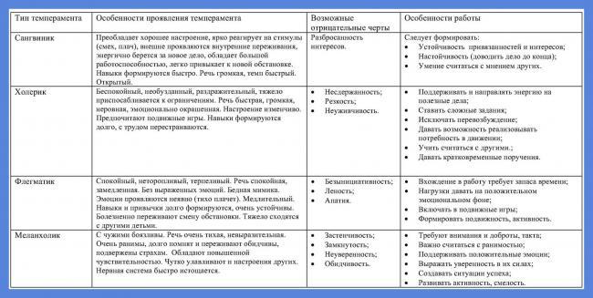 tip_temperamenta.jpg