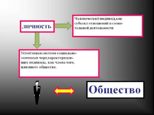 kartinka-1-obshchestvo-i-lichnost.jpg