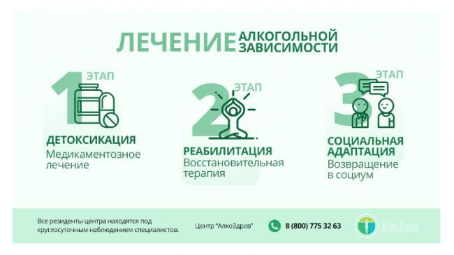 alcorehab.ru.png