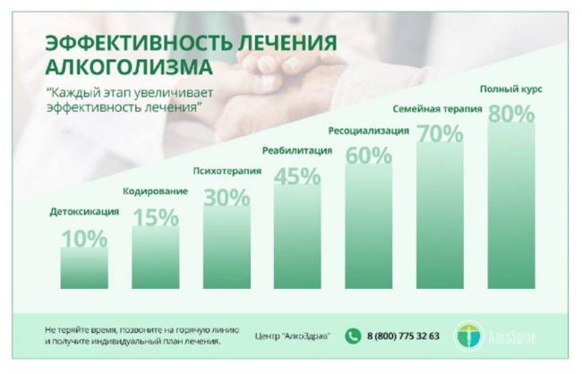 alcorehab.ru-6-1024x660.jpg